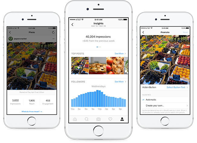 New Instagram for Business analytics
